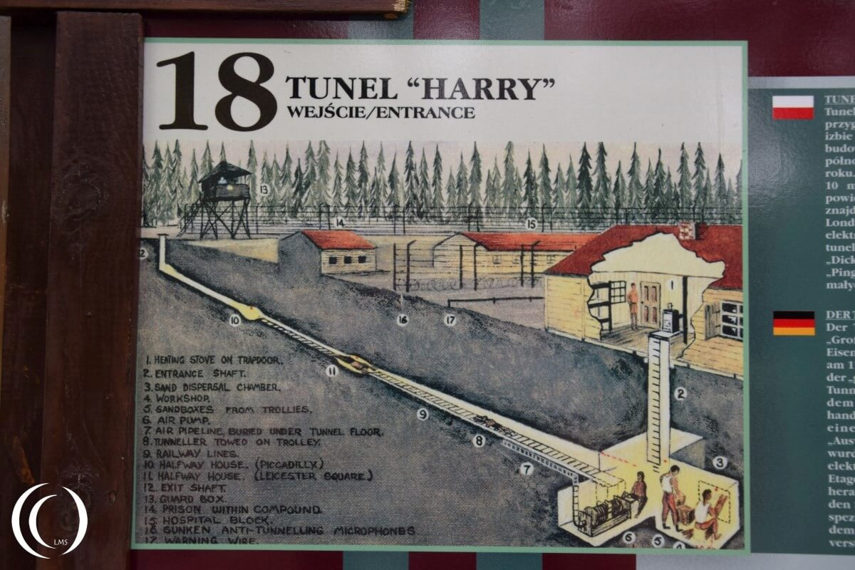 Stalag Luft III - Layout of Tunnel Harry