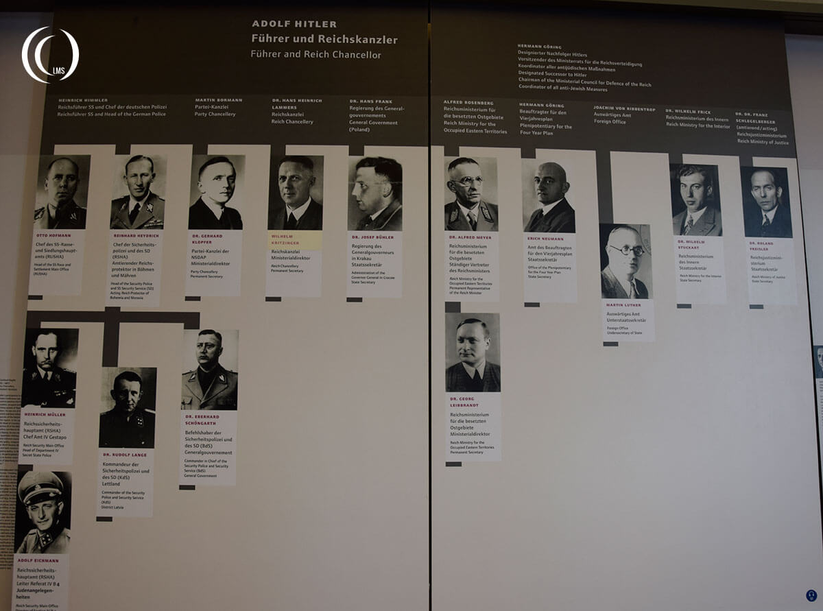 The fifteen attendants of the Wannsee Conference